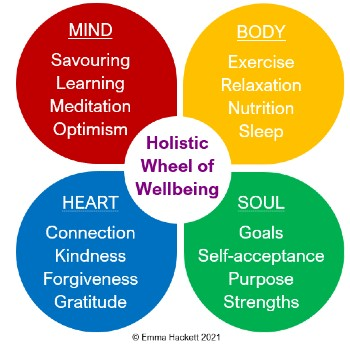 holistic-wheel-of-wellbeing-350px